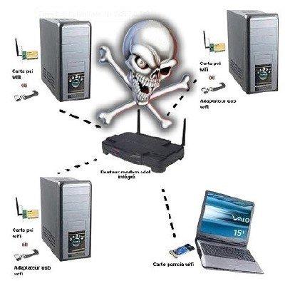 CommView for WiFi 7.0.743 — взлом беспроводных сетей